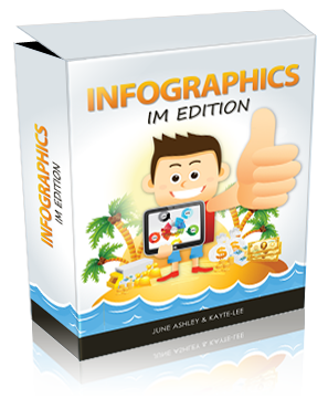 Infographics IM Edition
