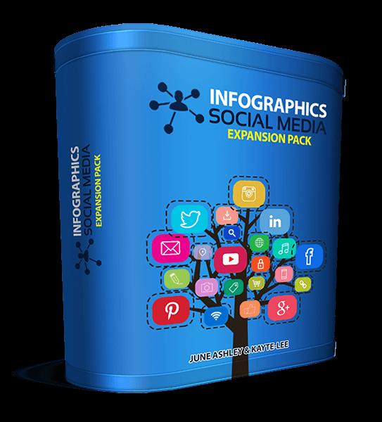 信息图表社交媒体扩展
