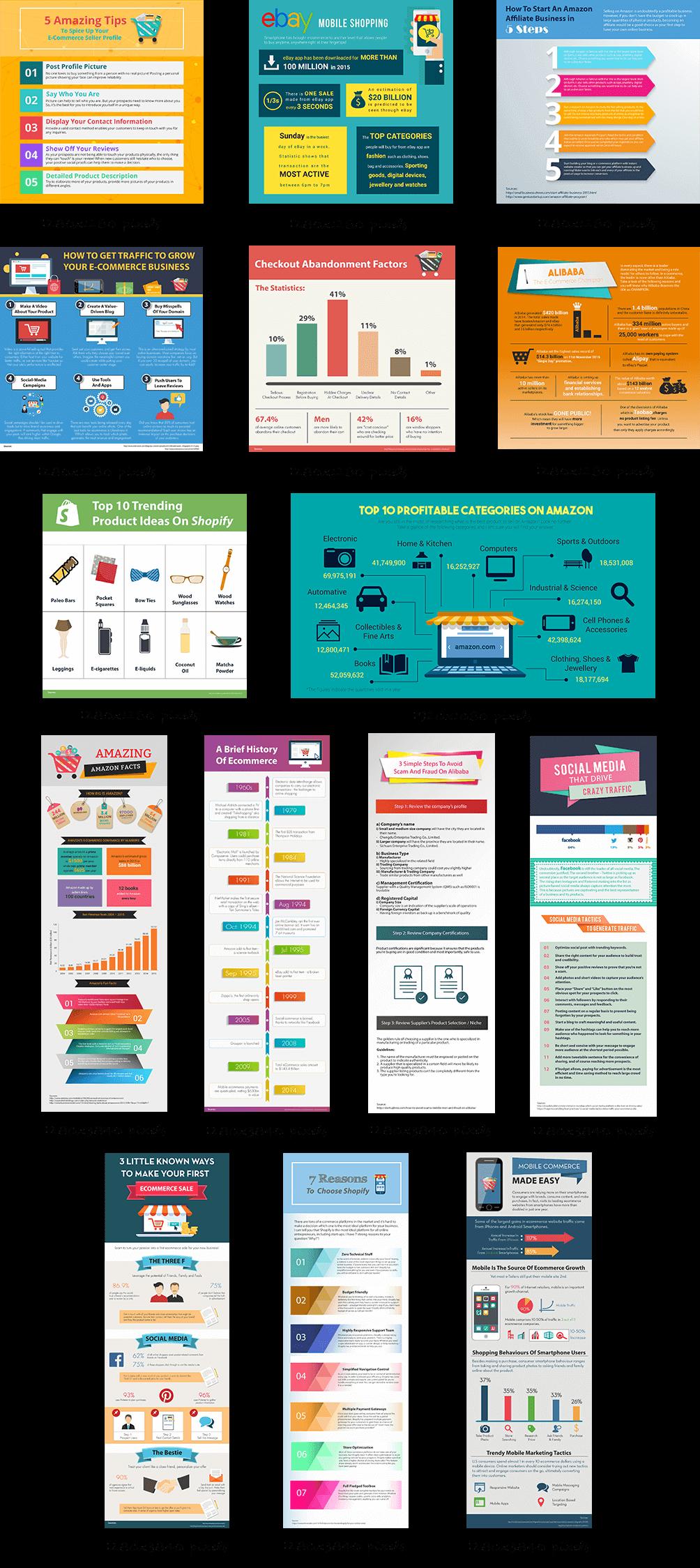 infographics ecommerce