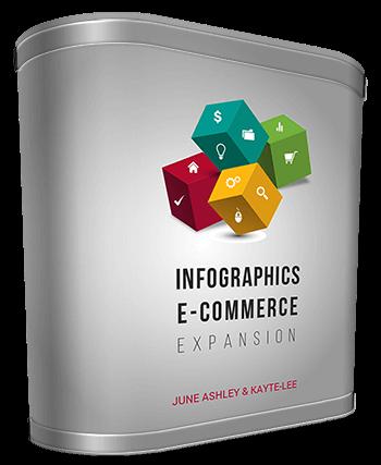 infographics e-commerce expansion