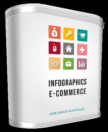 infographics e-commerce